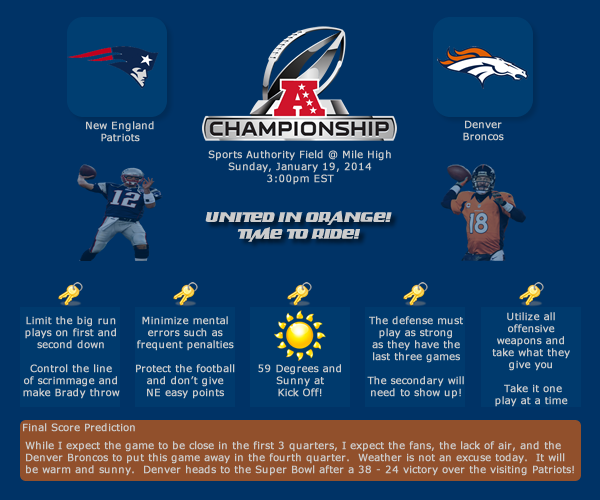 AFC Championship Game Prediction: New England Patriots @ Denver…